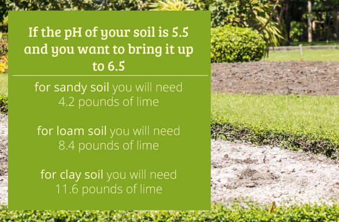 changing soil PH with lime